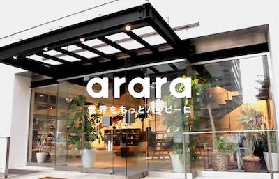 arara.com コーポレートサイトリニューアル